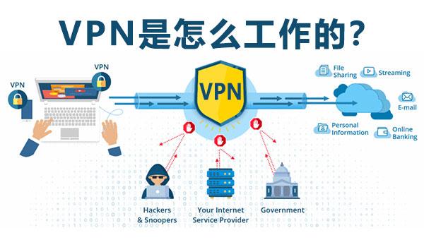 VPN 是怎么工作的